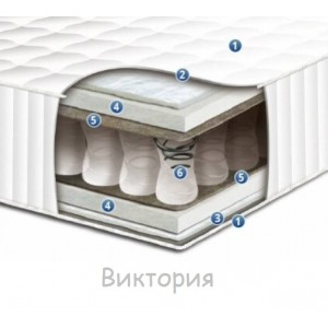 Матрас Виктория Sonline, , 2 055 грн., 254, Сонлайн, Матрасы